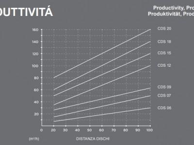 CDS06 Seperatorschaufel Baggerklasse 1-3 Tonnen